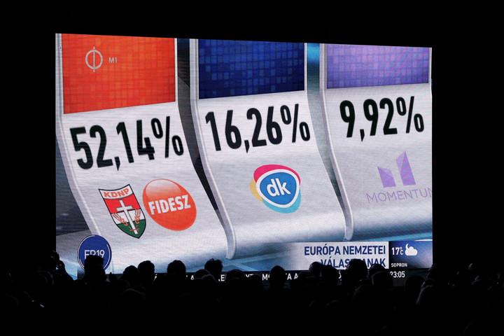 Öt magyar pártnak lesz képviselője az EP-ben
