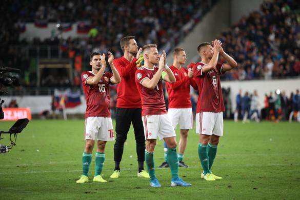 Öt helyet rontott Magyarország a FIFA-világranglistán
