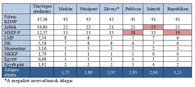 A 2018-asországgyűlési választások