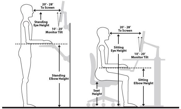 Egy kis odafigyeléssel az egyoldalú ízületi terhelés és a merev testtartásból eredő izomfájdalmak ellen