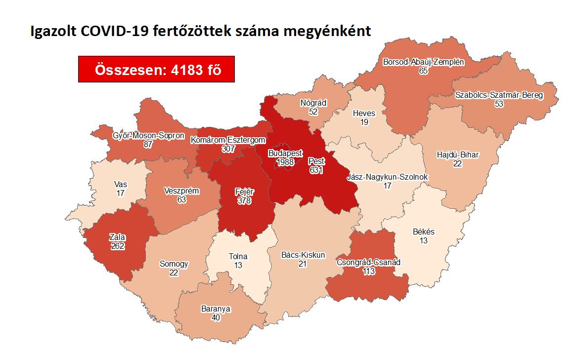 Igazolt fertőzöttek száma