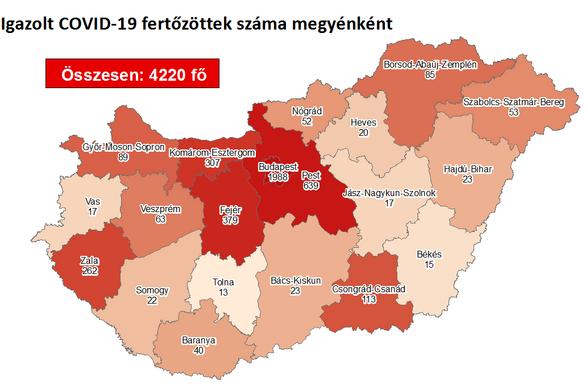 Újabb magyar állampolgároknál mutatták ki a koronavírust