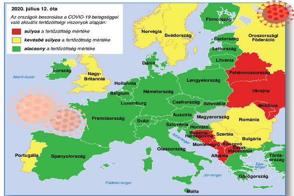 Íme, az európai országok besorolása