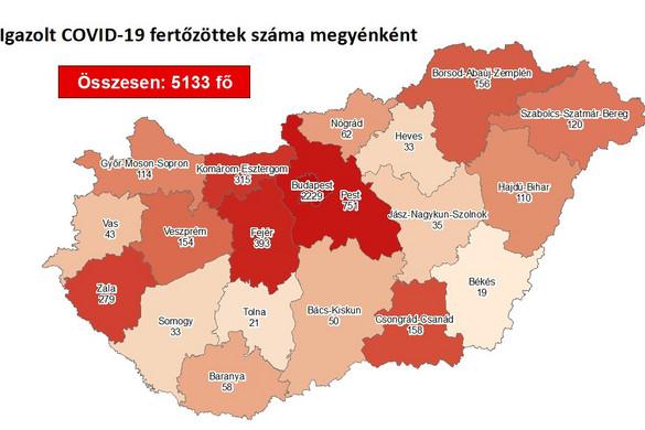 Harmincöttel emelkedett a fertőzöttek száma Magyarországon