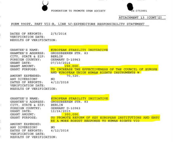 Dokumentumok bizonyítják a pénzmozgásokat Knaus szervezete és a Soros alapítvány között