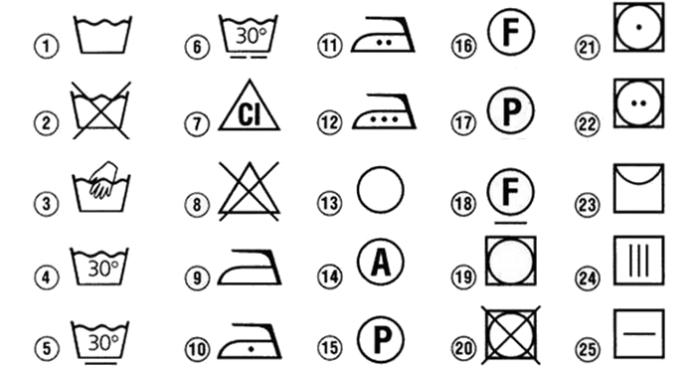 Mosási szimbólumok