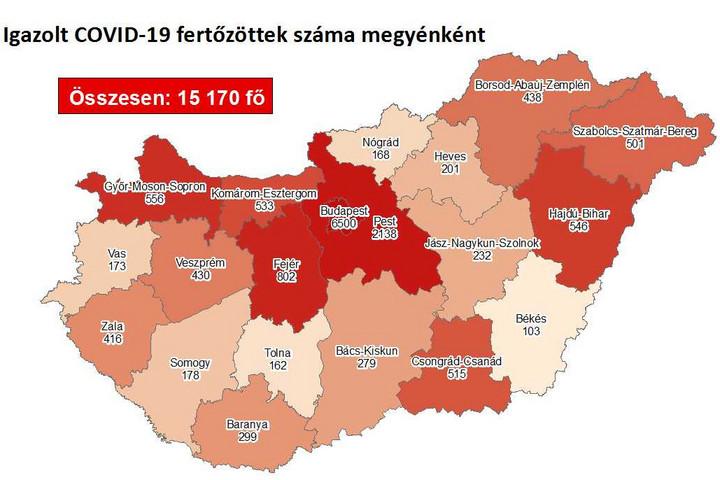 Az új fertőzöttek száma 710 fővel emelkedett Magyarországon