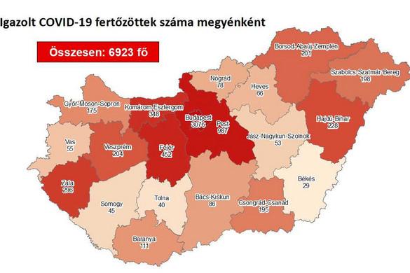 Háromszázegy új koronavírusos beteget találtak Magyarországon