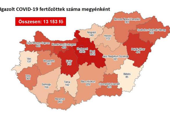 Újabb 844 magyar állampolgárnál mutatták ki a koronavírust