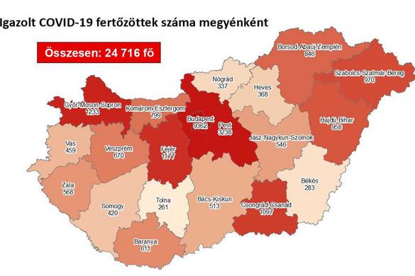 702 fővel emelkedett a fertőzöttek száma Magyarországon
