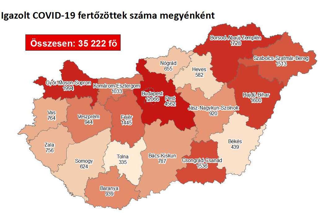 Újabb 1176 magyar állampolgárnál mutatták ki a koronavírus-fertőzést