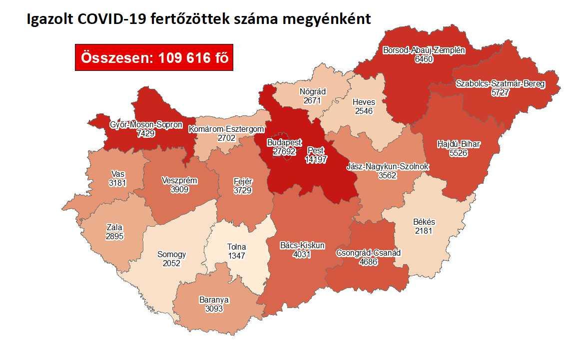 Igazolt fertőzöttek száma megyénként