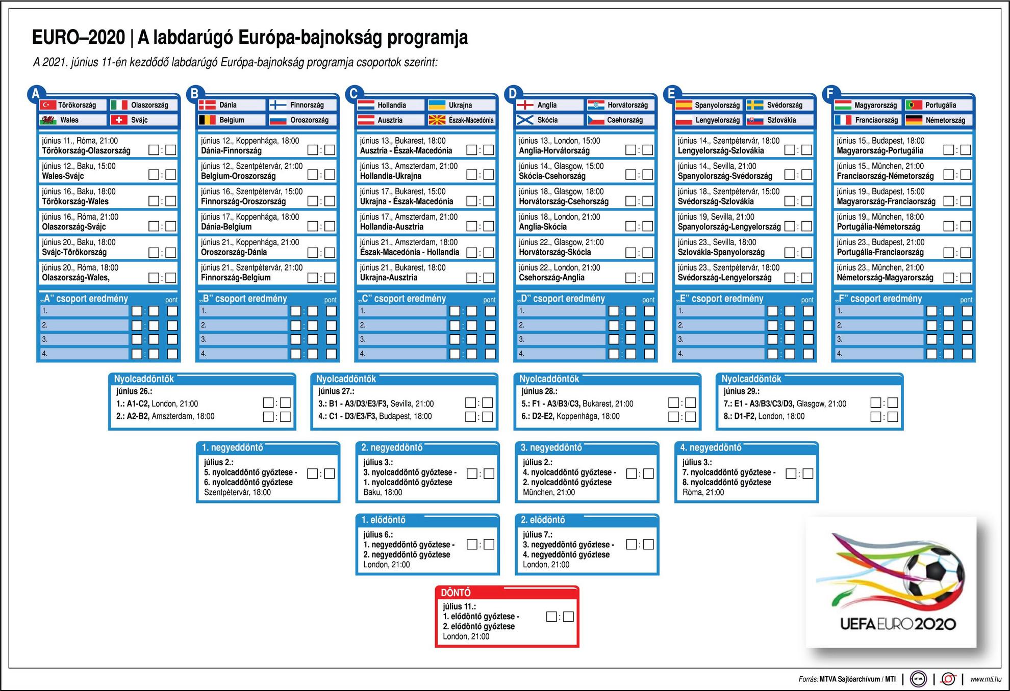 A 2021. június 11-én kezdődő labdarúgó Európa-bajnokság programja csoportok szerint