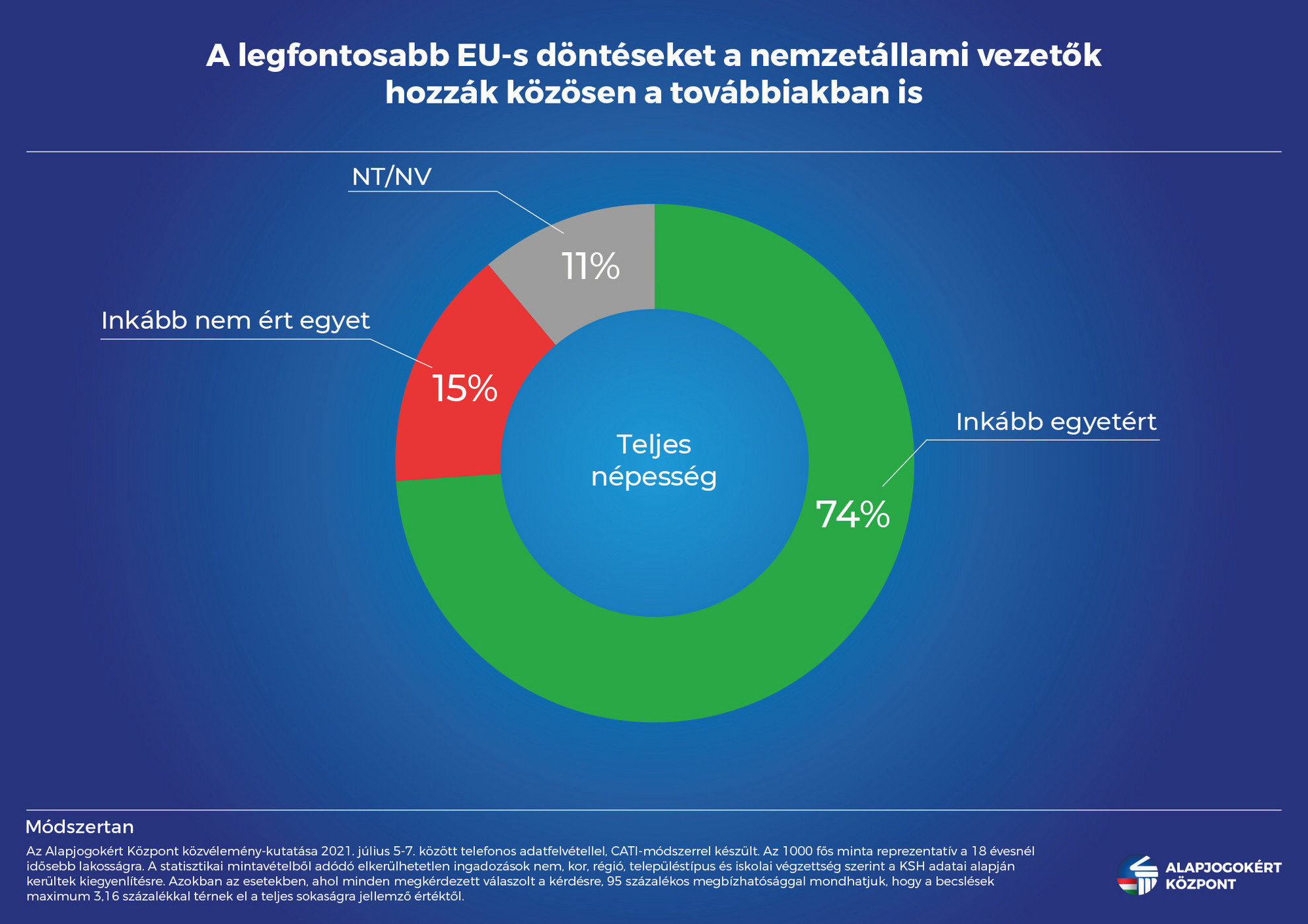 A legfontosabb uniós döntéseket a nemzetállami vezetők hozzák meg közösen a továbbiakban is