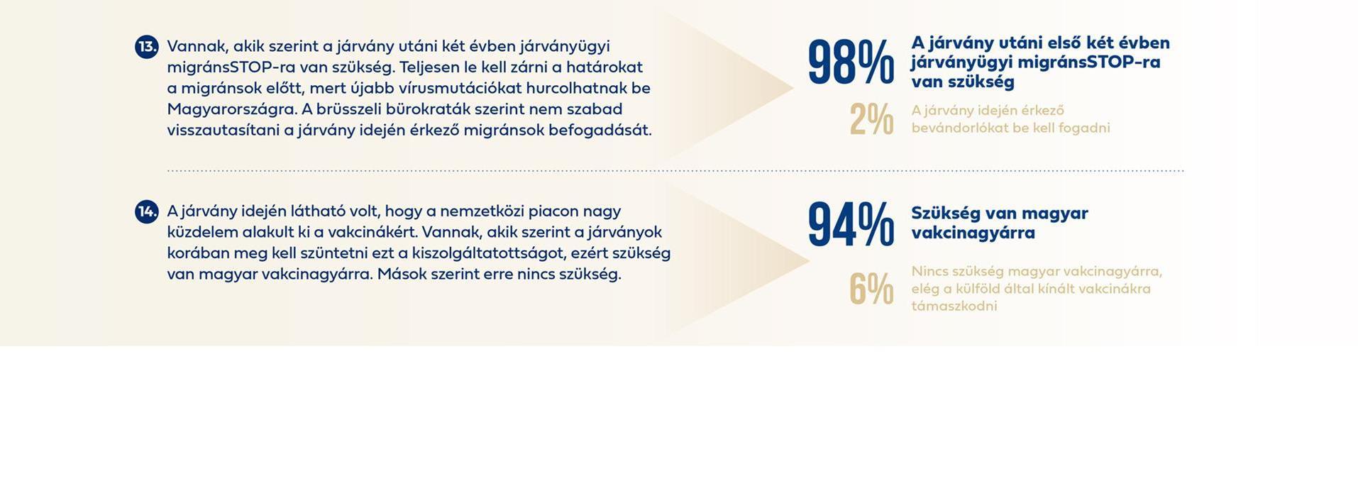 A nemzeti konzultáció eredményei